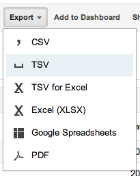 Google Analytics days of the week export options