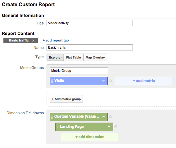 Google Analytics unique visitors custom report