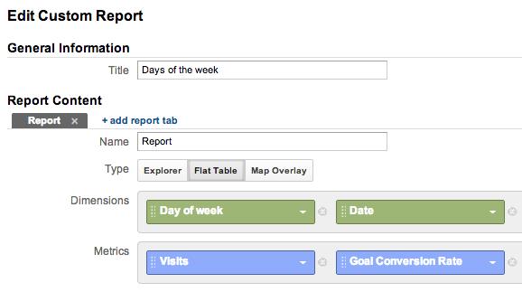 ga heatmaps in Excel custom report builder