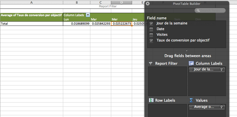 zones de chaleurs Google Analytics dans Excel custom report pivot builder FR