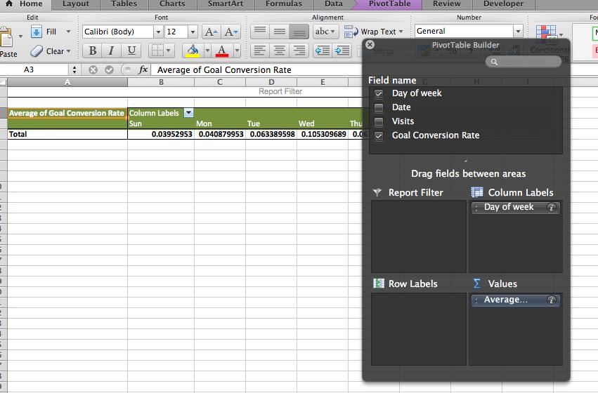 ga heatmaps in Excel custom report pivot builder