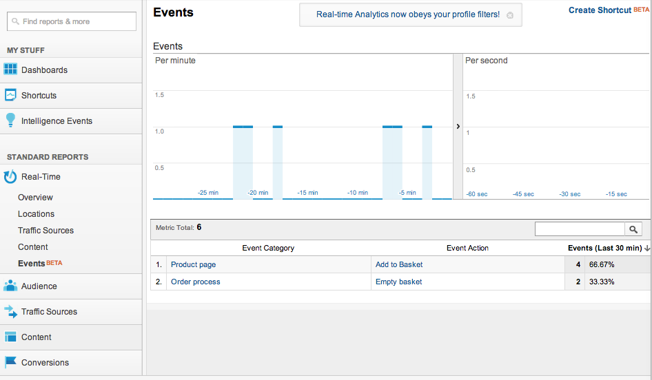google analytics real time events