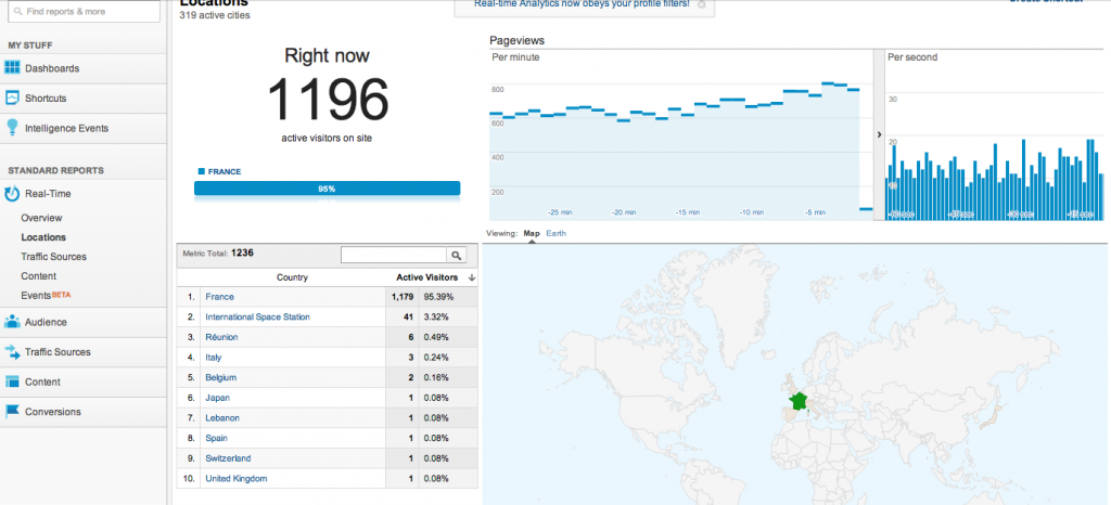 google analytics april fool 2013 ISS international space station