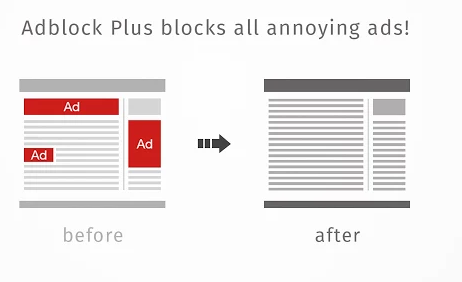 adblocking - impact on page layout